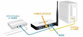 cach-cau-hinh-modem-wifi-tp-link