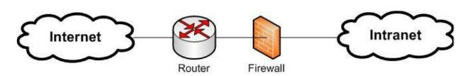 tim-hieu-ve-firewall-2