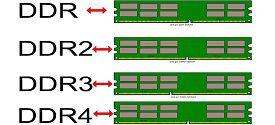 [Tuts] Ram DDR, DDR 2, DDR 3, DDR 4… khác nhau như thế nào ?