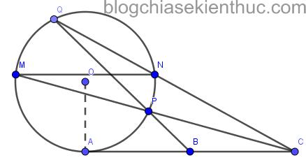 cach-su-dung-phan-mem-geogebra (26)