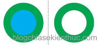 cac-lenh-trong-coreldraw-x8 (12)