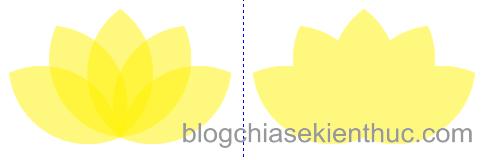 cac-lenh-trong-coreldraw-x8 (18)
