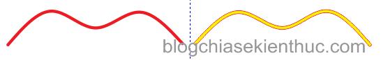 quan-ly-doi-tuong-trong-coreldraw-x8 (8)