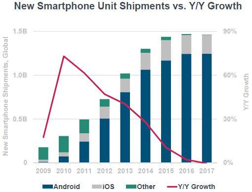 smartphone-da-bao-hoa (3)