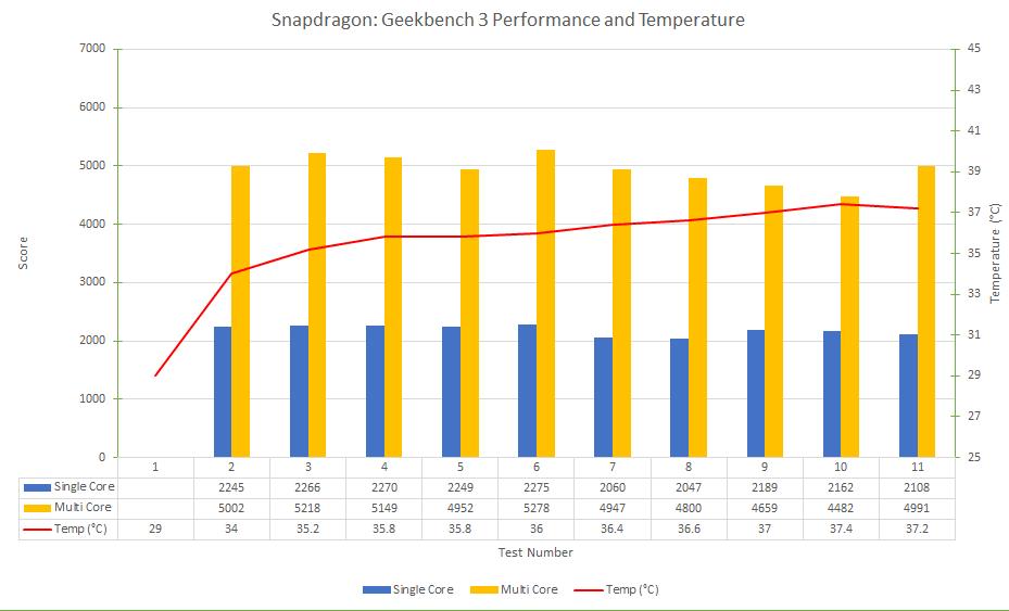 snapdragon-820-co-thuc-su-phe (1)