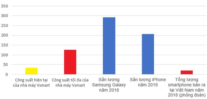 nhung-loi-ich-khi-vsmart-tu-gia-cong (1)