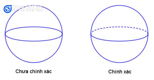 ung-dung-phan-mem-geogebra-trong-viec-day-toan-hoc (1)