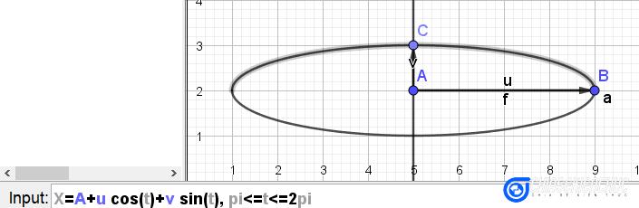 ung-dung-phan-mem-geogebra-trong-viec-day-toan-hoc (7)