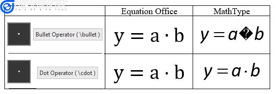 chuyen-cong-thuc-tu-mathtype-sang-cong-thuc-equation-office (16)