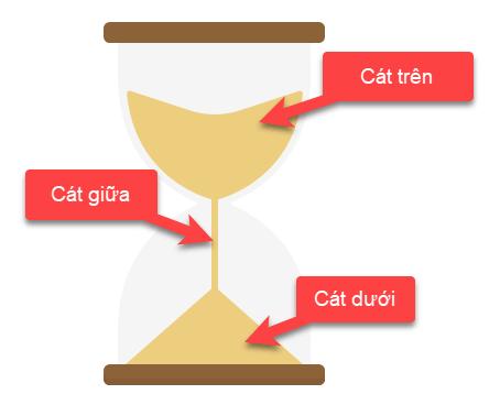 tao-dong-ho-cat-dem-nguoc-tren-powerpoint (5)
