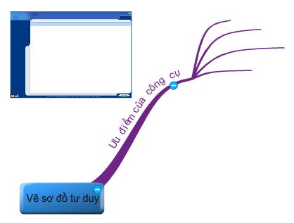 cach-ve-so-do-tu-duy-bang-violet (9)
