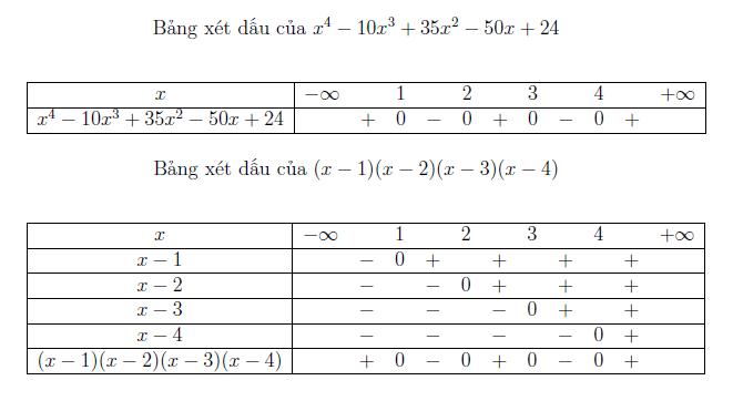 tao-bang-xet-dau-tu-dong-bang-phan-mem-geophar (8)