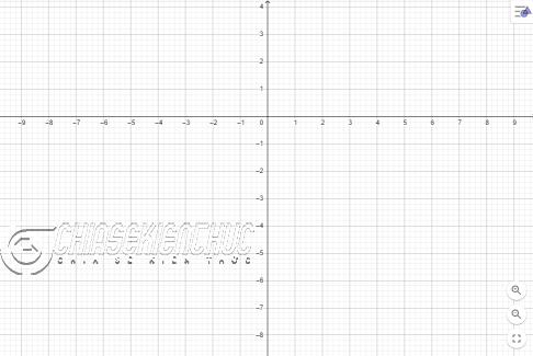 tim-hieu-ve-cac-cong-cu-slider-text-button-trong-geogebra (2)