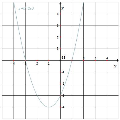 tao-bai-giang-dien-tu-bang-avina-authoring-tools (27)