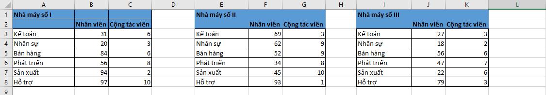 tao-pivottable-tu-nhieu-bang-du-lieu-co-cung-cau-truc-trong-excel (4)